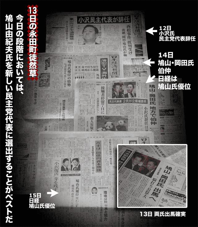 5月12日の小沢氏辞任以後の紙面の流れ