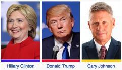 米大統領選挙候補者 (wikipedia CC)